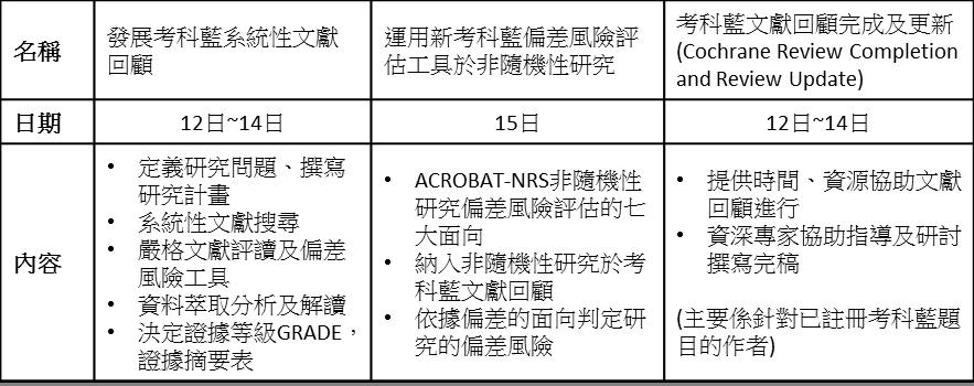 2015年6月12-15日濟州島工作坊表